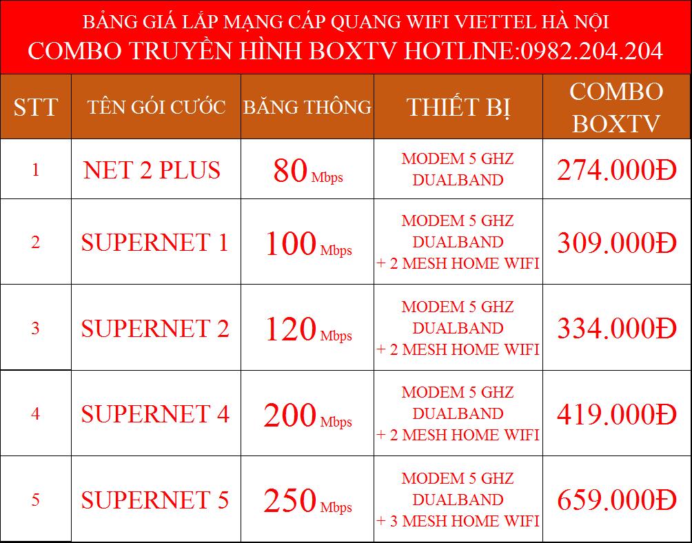Lắp wifi Viettel Long Biên Hà Nội Combo truyền hình TVBox