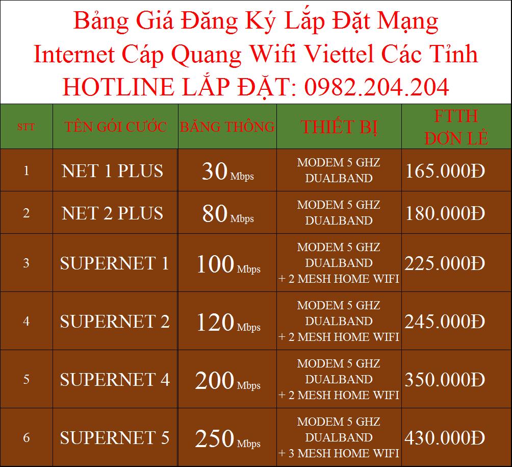 Bảng Giá Các Gói Cước Internet Cáp Quang Wifi Viettel 2021
