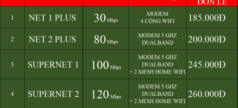 Bảng Giá Các Gói Cước Internet FTTH Cáp Quang Wifi Viettel Sóc Sơn Hà Nội 2021