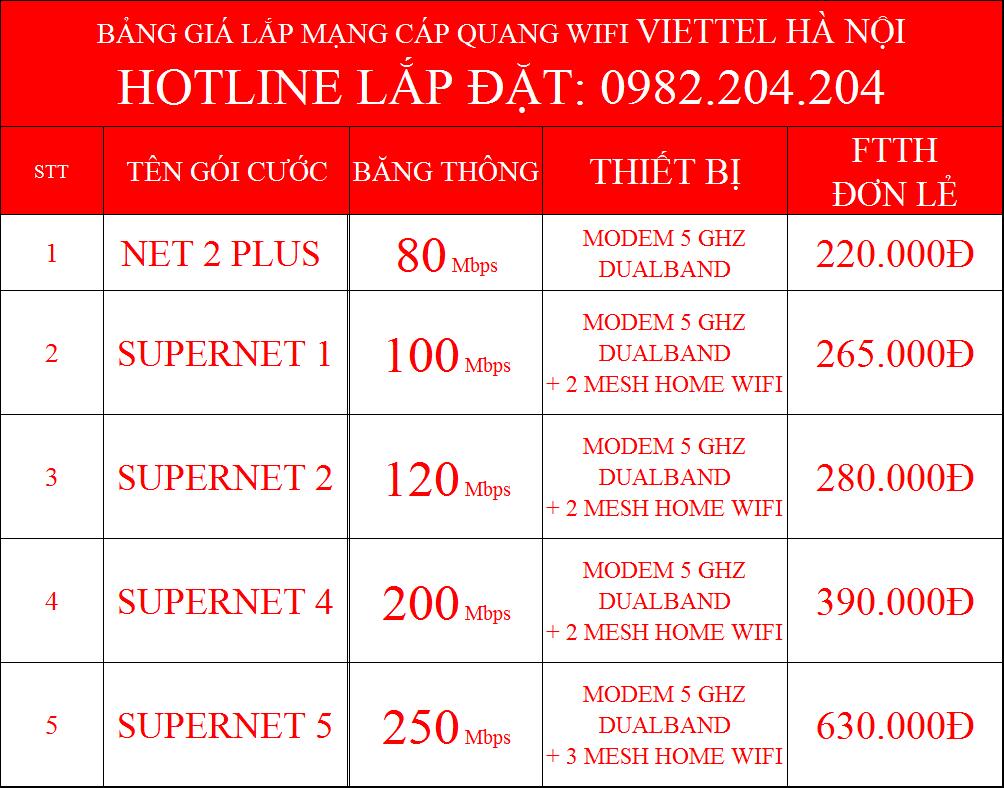 Bảng Giá Đăng Ký Lắp Đặt Mạng Internet Cáp Quang Wifi Viettel Ba Vì Hà Nội 2021