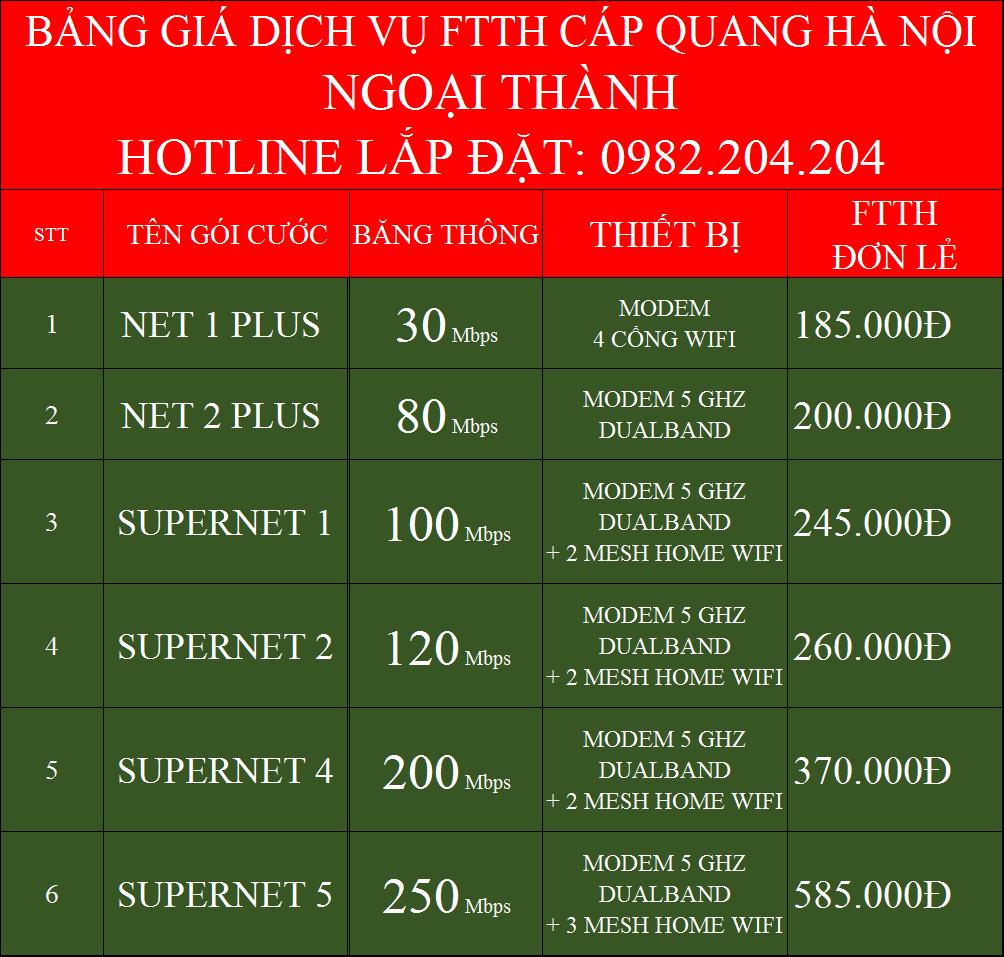 Bảng Giá Lắp Mạng Internet FTTH Cáp Quang Wifi Viettel Thường Tín Hà Nội 2021