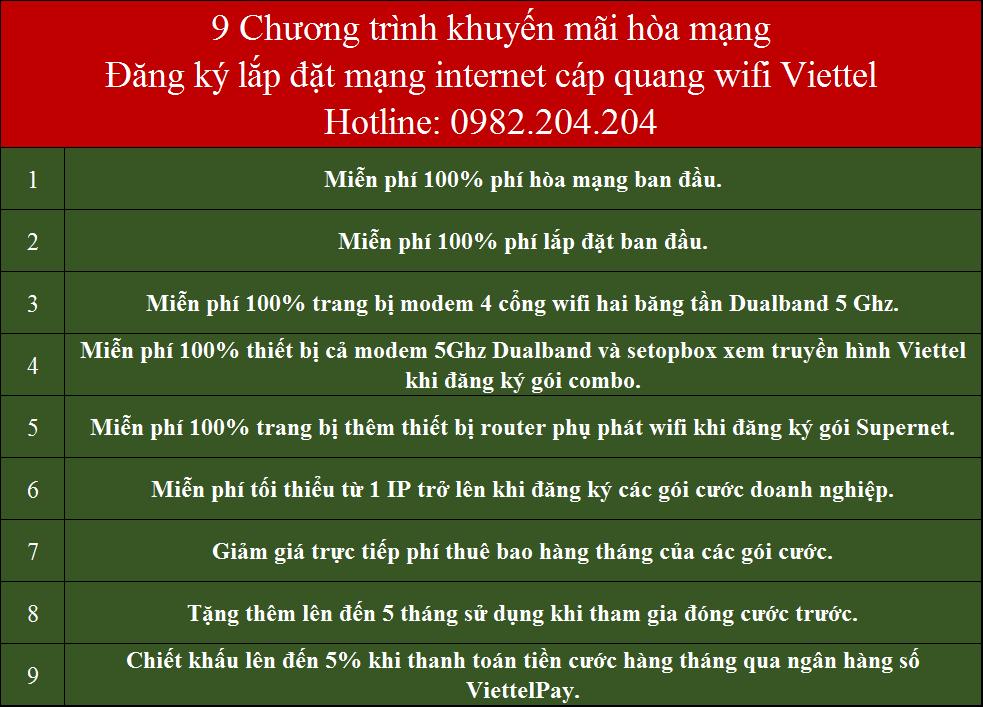 Khuyến Mãi Đăng Ký Lắp Đặt Mạng Internet Cáp Quang Wifi Viettel Thường Tín