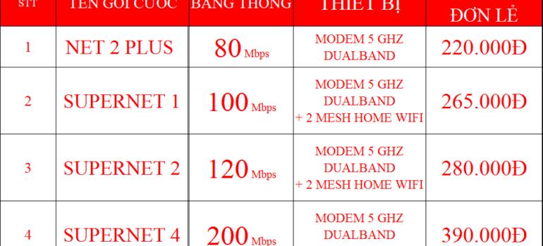 Lắp Đặt Mạng Internet Cáp Quang Wifi Viettel Phúc Thọ Hà Nội 2021