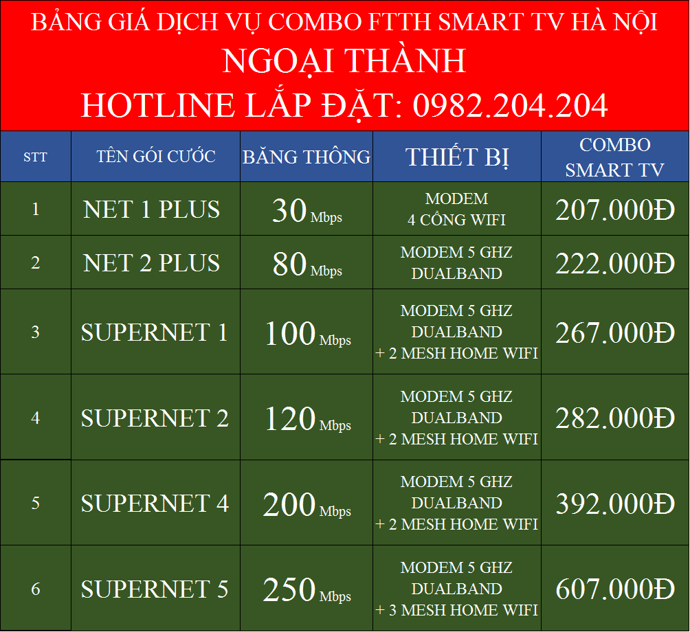 Lắp cáp quang Viettel Thanh Trì Combo truyền hình ViettelTV