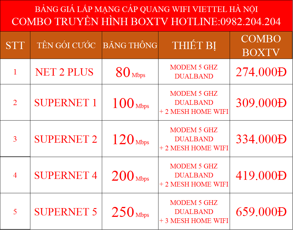 Lắp internet Viettel Cầu Giấy Hà Nội Combo truyền hình TVBox