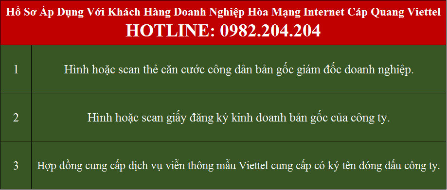 Lắp internet Viettel Hà Nội Quốc Oai Hồ sơ áp dụng với doanh nghiệp