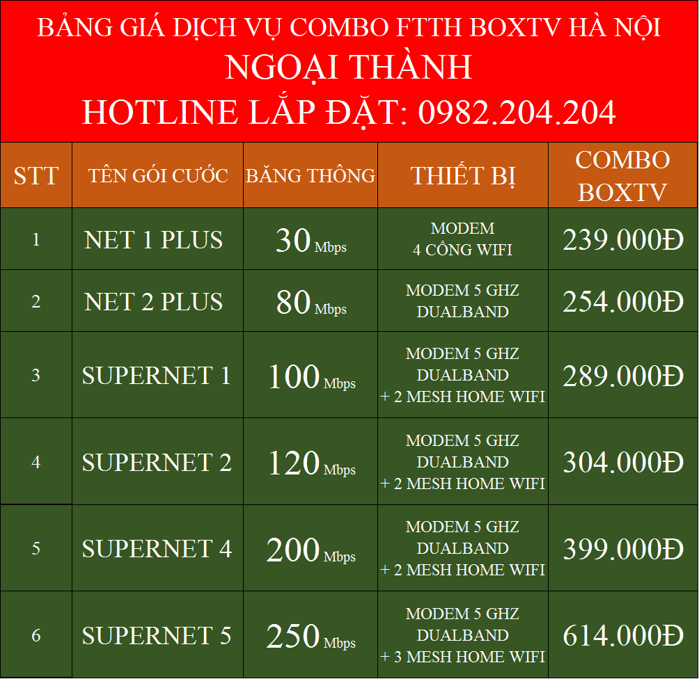 Lắp internet Viettel Mỹ Đức Hà Nội Combo truyền hình TVBox