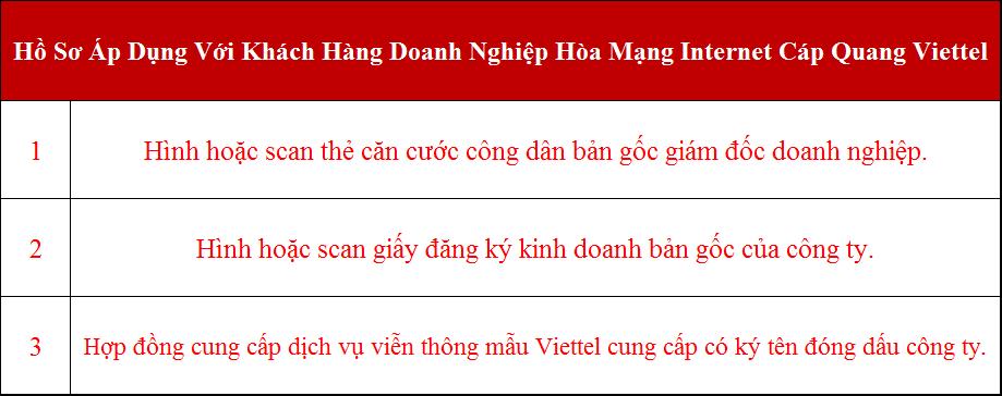 Lắp internet Viettel Phúc Thọ Hà Nội Hồ sơ áp dụng với doanh nghiệp