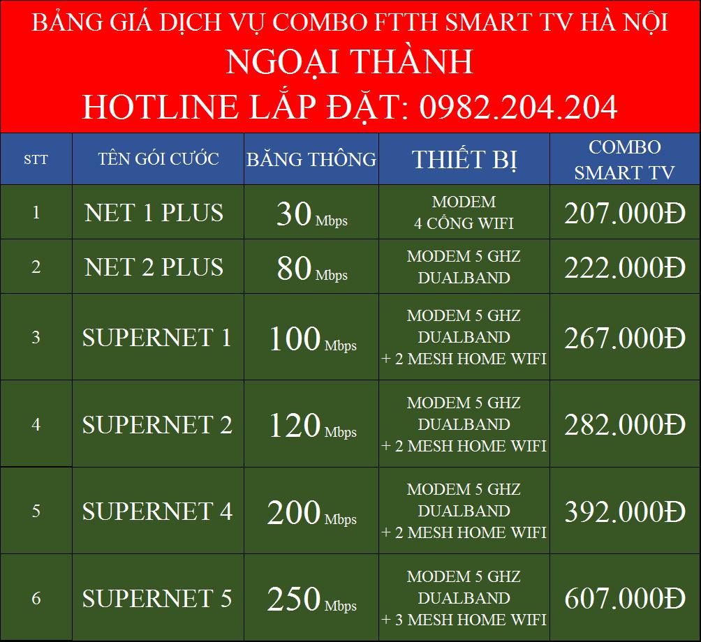 Lắp internet Viettel Quốc Oai Combo truyền hình ViettelTV