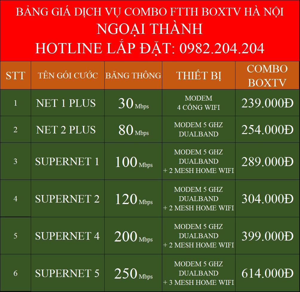 Lắp internet Viettel Thạch Thất Hà Nội Combo truyền hình TVBox