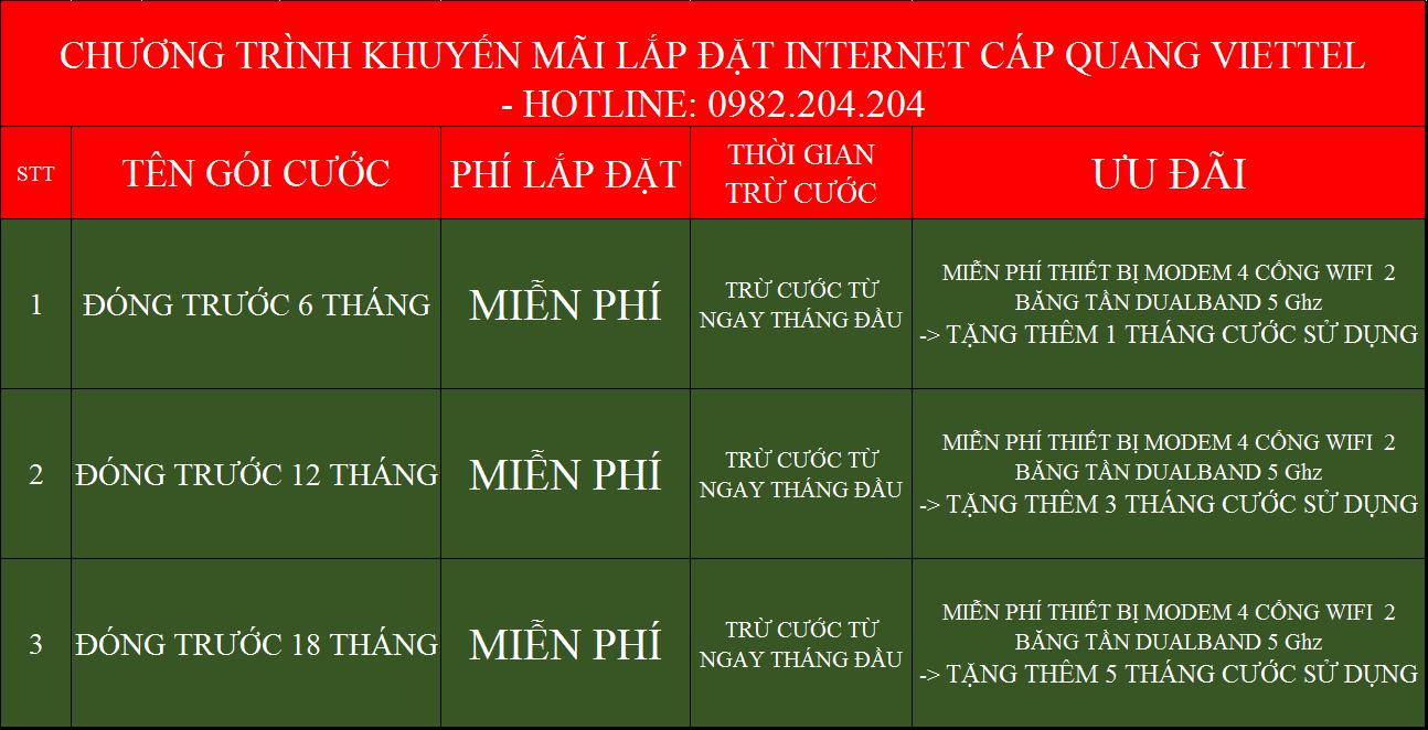 Lắp internet Viettel Thanh Oai Hà Nội Khuyến mãi tặng thêm tháng sử dụng khi đóng cước trước