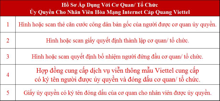 Lắp mạng Viettel Hà Đông Hà Nội Hồ sơ áp dụng với cơ quan tổ chức ủy quyền