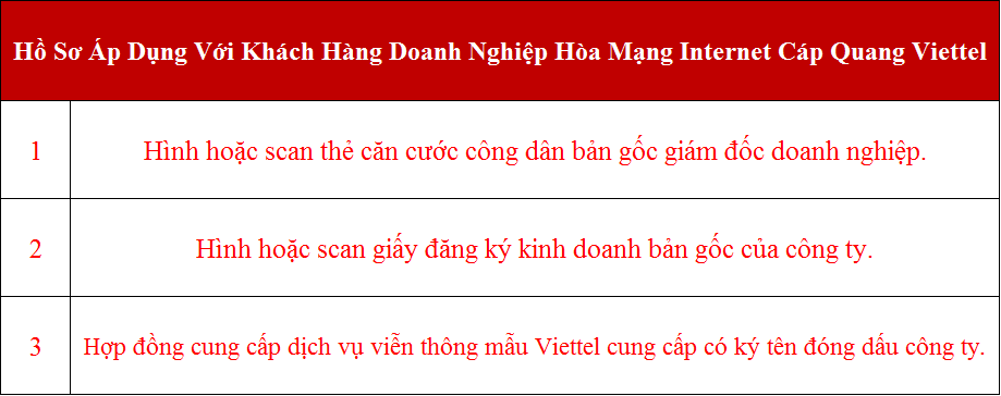 Lắp mạng Viettel Hà Đông Hà Nội Hồ sơ áp dụng với doanh nghiệp