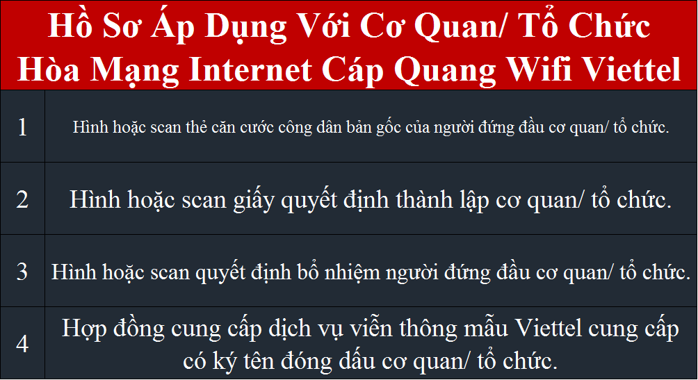 Lắp mạng internet Viettel hồ sơ áp dụng cho cơ quan