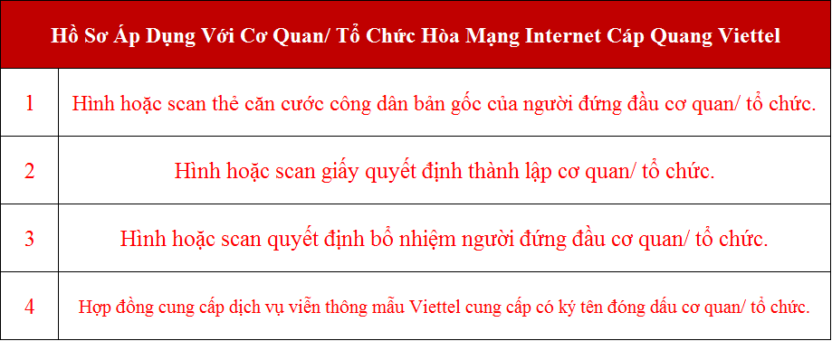 Lắp wifi Viettel Hà Đông Hà Nội Hồ sơ áp dụng với cơ quan
