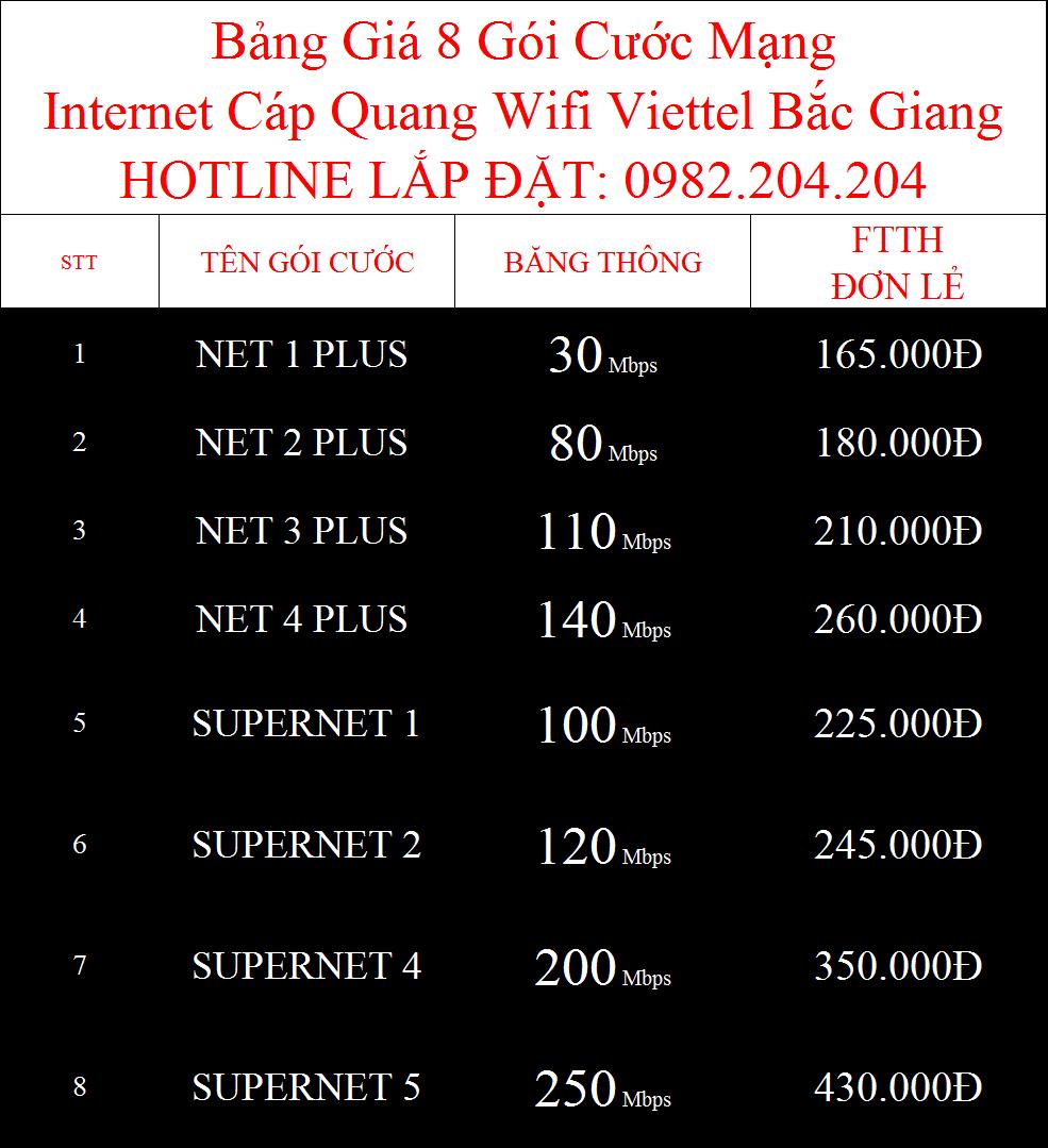 Bảng Giá Các Gói Cước Internet Cáp Quang Wifi Viettel Bắc Giang 2021 Mới