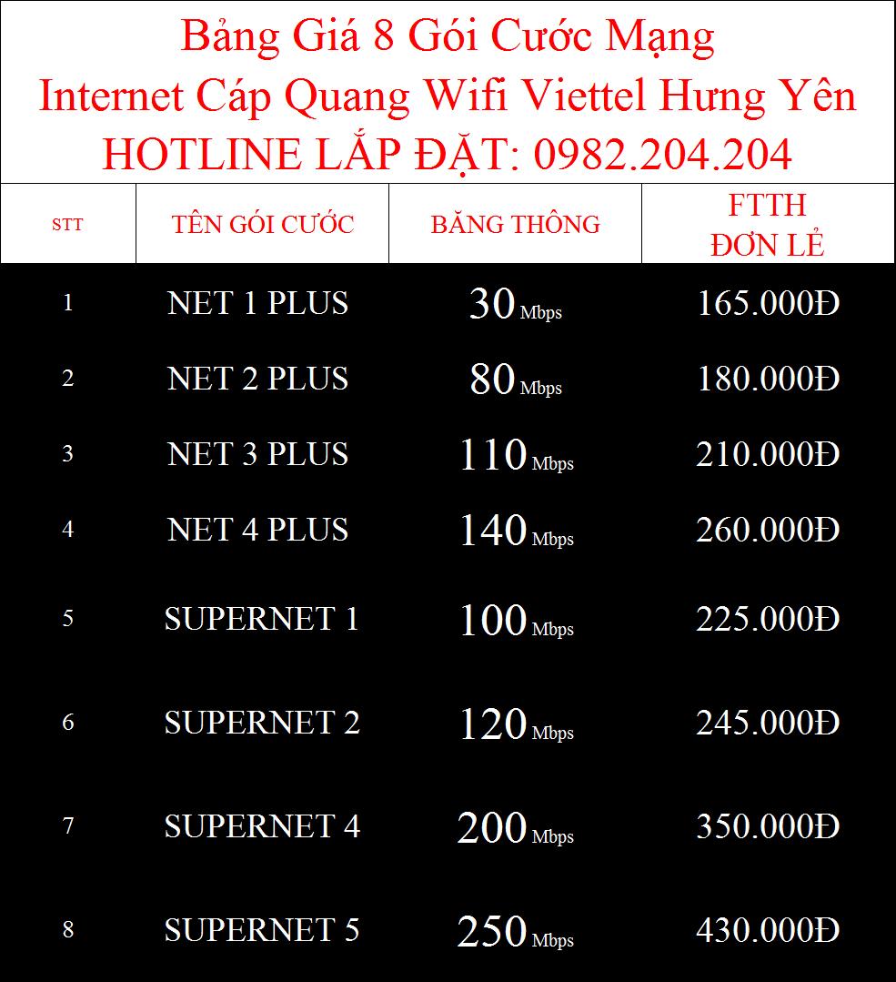 Bảng Giá Các Gói Cước Internet Cáp Quang Wifi Viettel Hưng Yên 2021