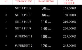 Bảng Giá Các Gói Cước Internet Cáp Quang Wifi Viettel Lạng Sơn 2021 Mới