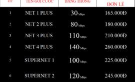 Bảng Giá Các Gói Cước Internet Cáp Quang Wifi Viettel Vĩnh Phúc 2021