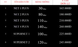 Bảng Giá Các Gói Cước Internet FTTH Cáp Quang Wifi Viettel Bạc Liêu 2021 Mới