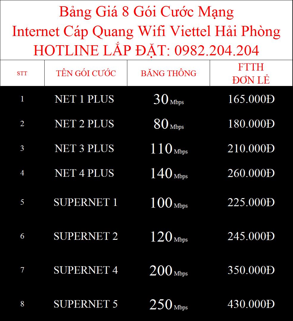 Bảng Giá Các Gói Cước Internet FTTH Cáp Quang Wifi Viettel Vĩnh Bảo Hải Phòng 2021 Mới