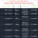 Bảng Giá Combo Internet Và Truyền hình Viettel 2021