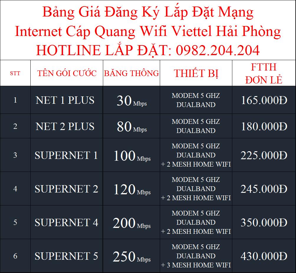Bảng Giá Lắp Đặt Mạng Internet Cáp Quang Wifi Viettel Dương Kinh Hải Phòng 2021