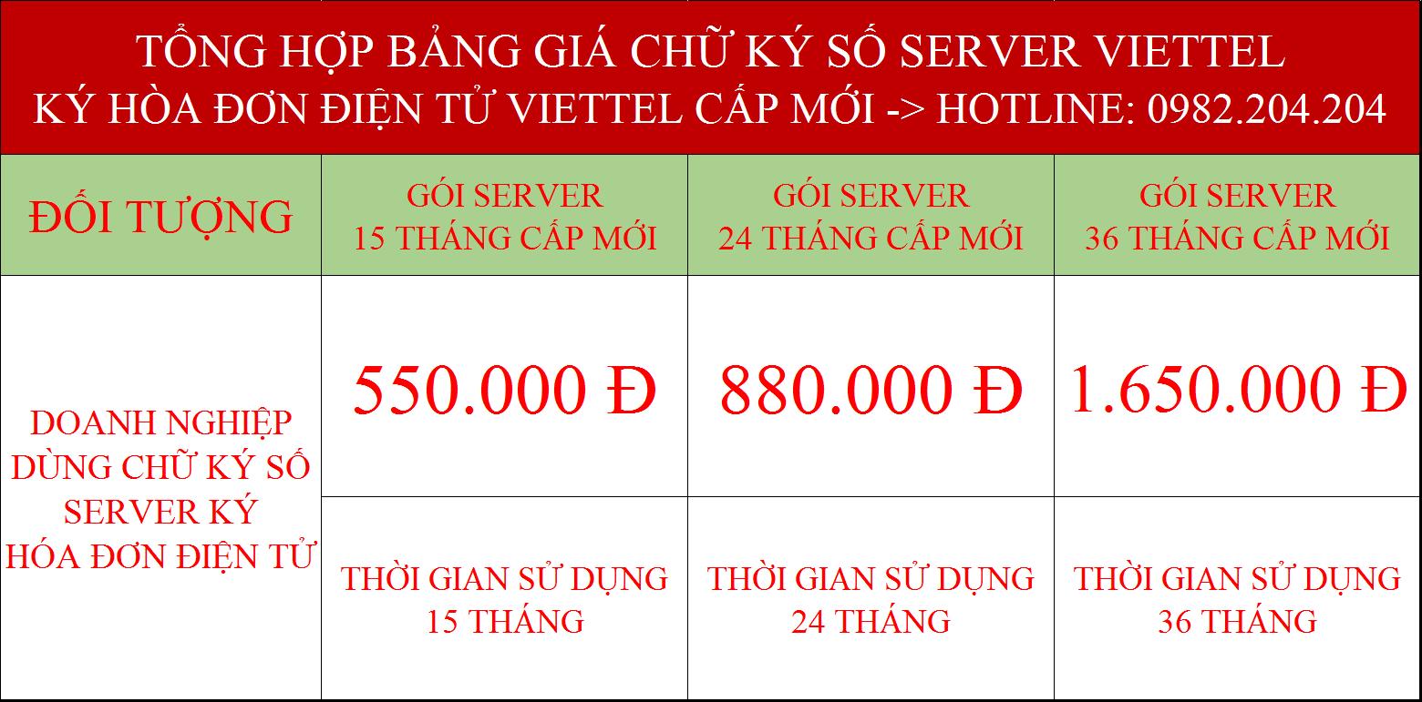 Chữ ký số HSM Ký Hóa Đơn Điện Tử Viettel Vĩnh Phúc