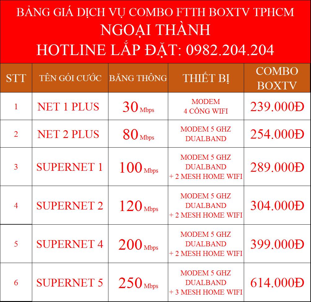 Combo Internet Và Truyền hình Viettel 2021 TPHCM Hà Nội