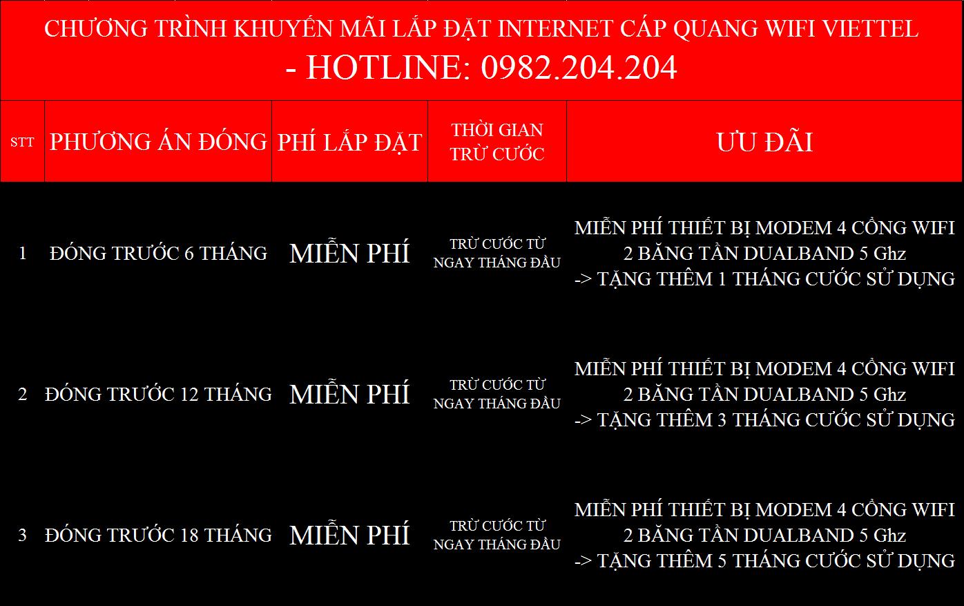 Đăng ký cáp quang Viettel Thái Nguyên