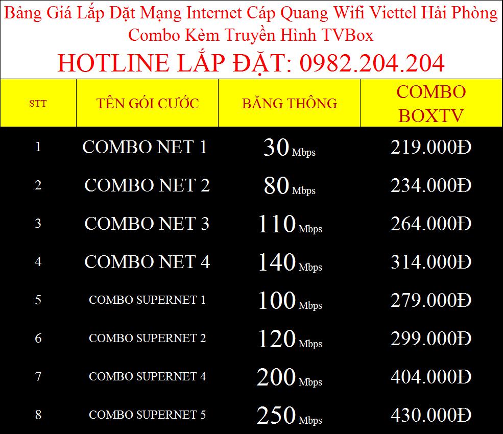 Đăng ký internet Viettel An Lão Hải Phòng