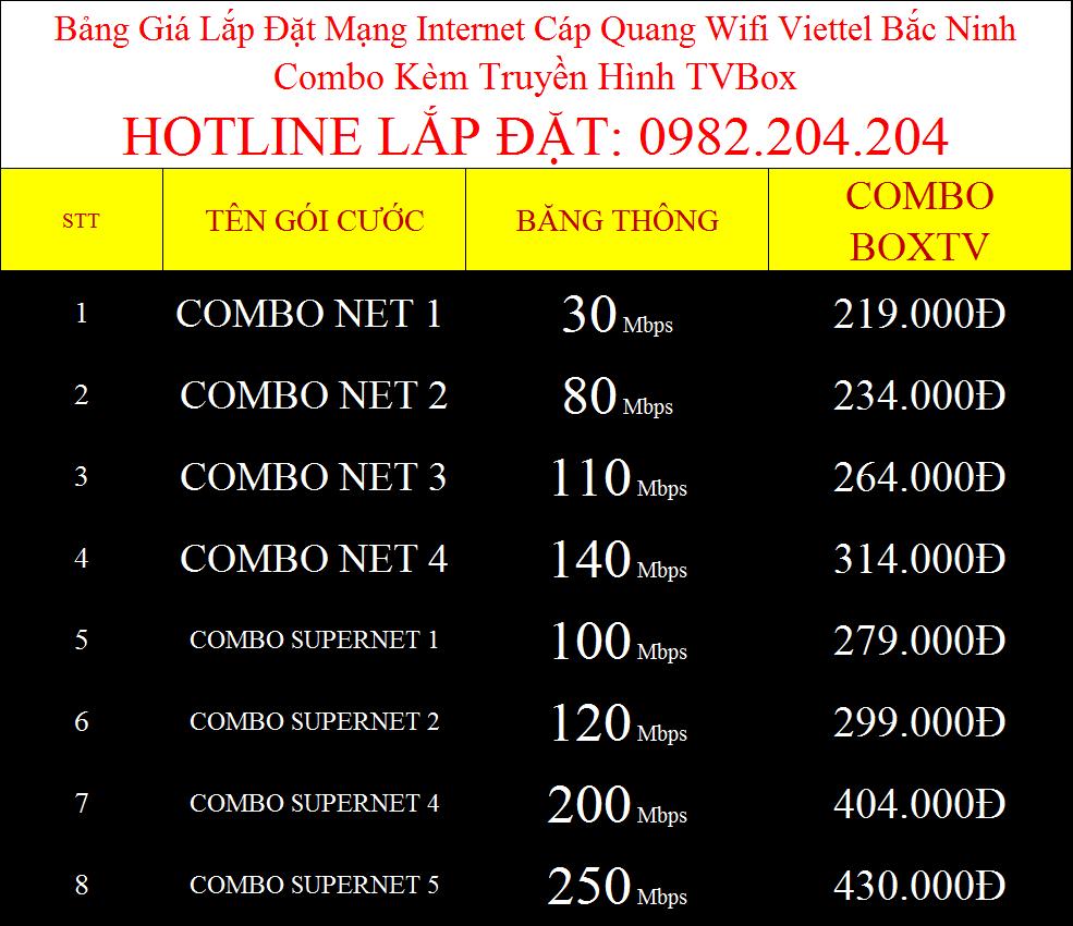 Đăng ký internet Viettel Bắc Ninh