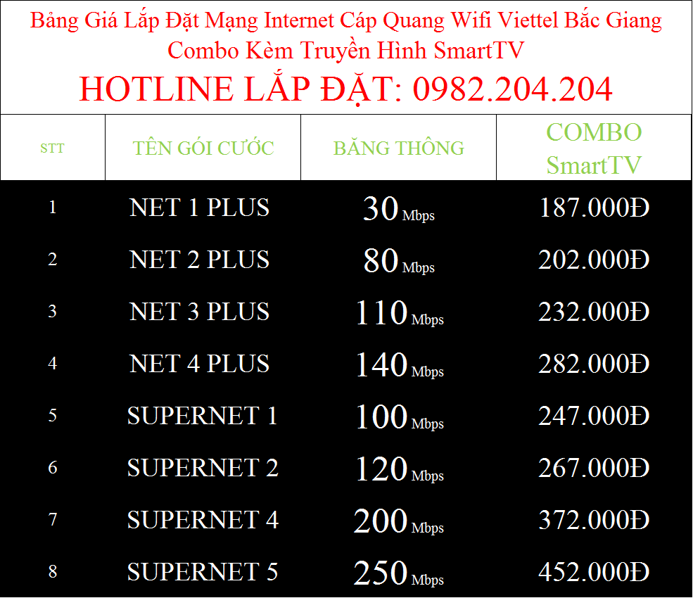 Đăng ký mạng Viettel Bắc Giang