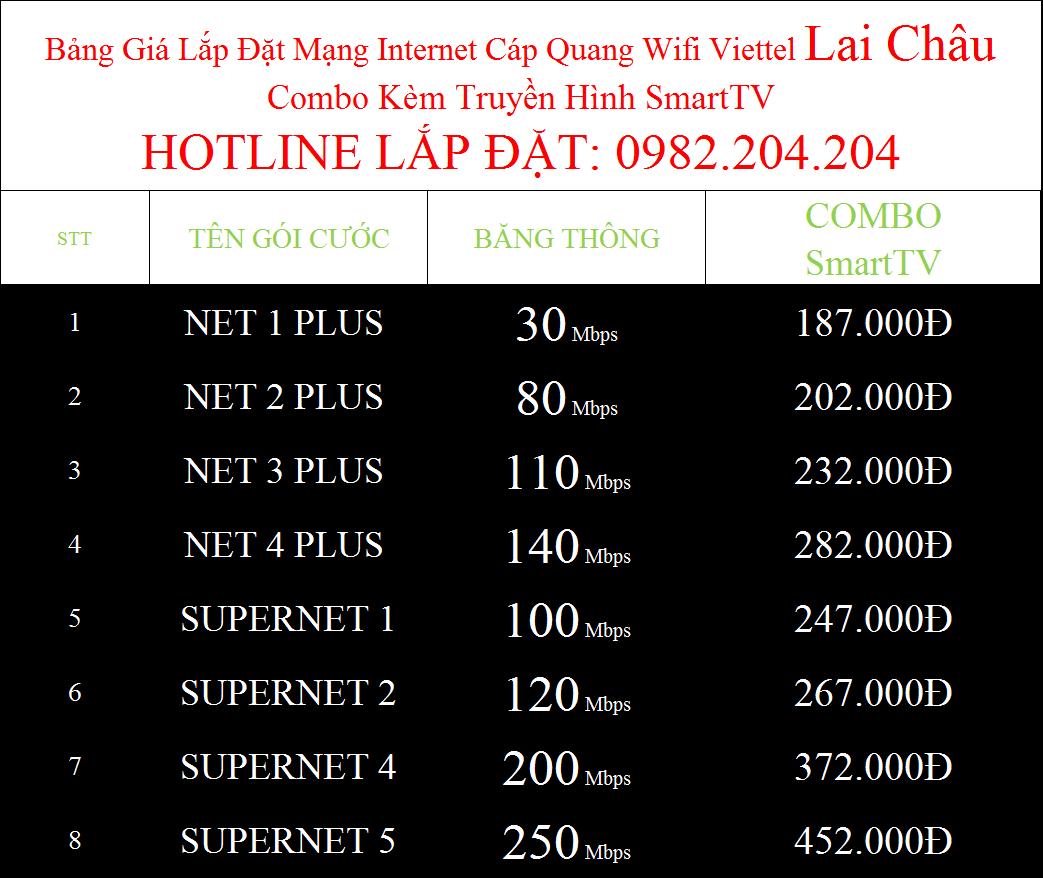 Đăng ký mạng Viettel Lai Châu