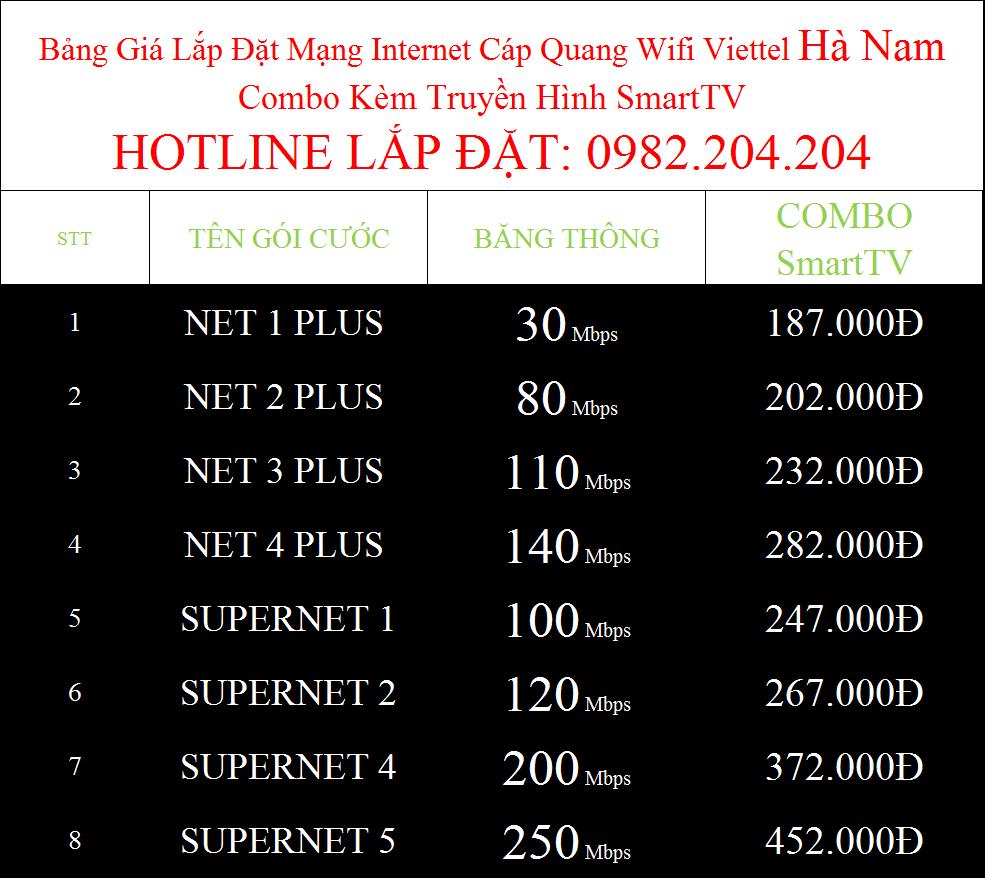 Đăng ký wifi Viettel Hà Nam