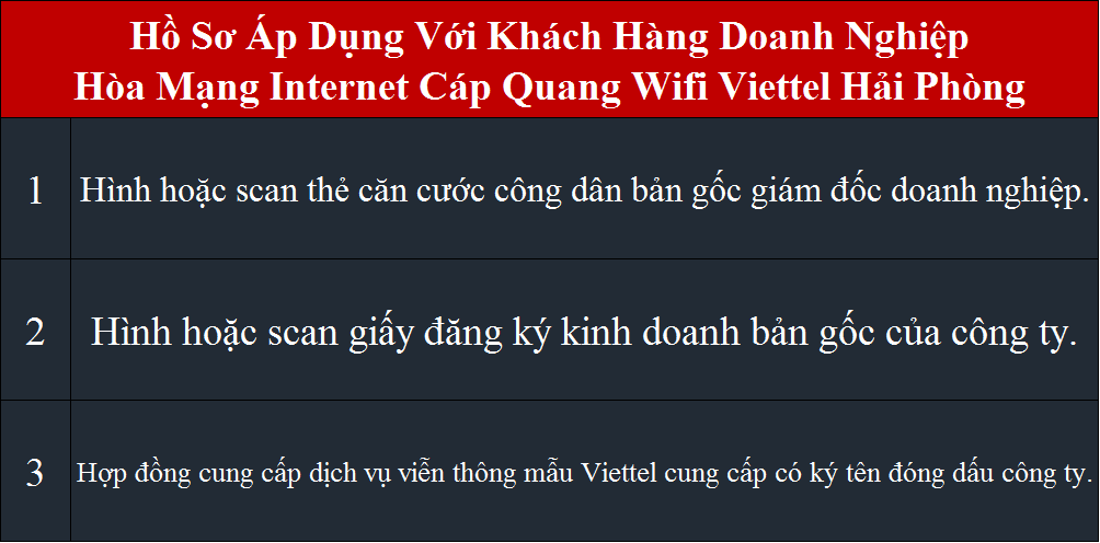 Đăng ký wifi Viettel Ngô Quyền Hải Phòng