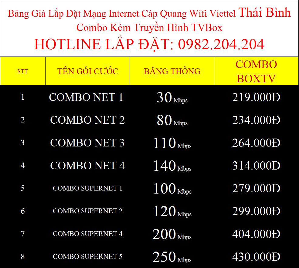 Đăng ký wifi Viettel Thái Bình