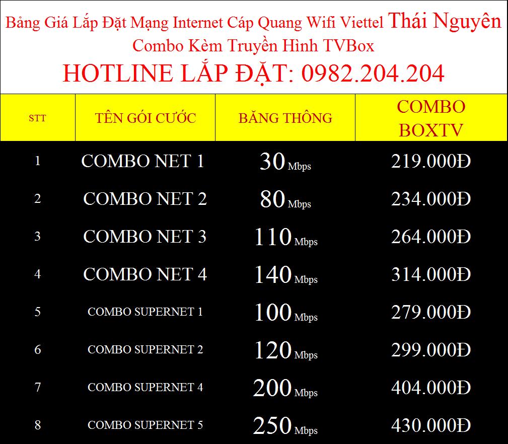 Đăng ký wifi Viettel Thái Nguyên
