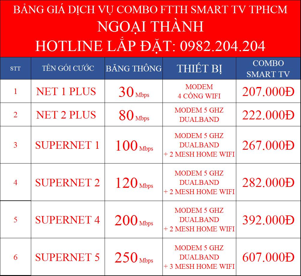 Gói cước internet Viettel Rẻ Nhất Hà Nội HCM kèm truyền hình SmartTV