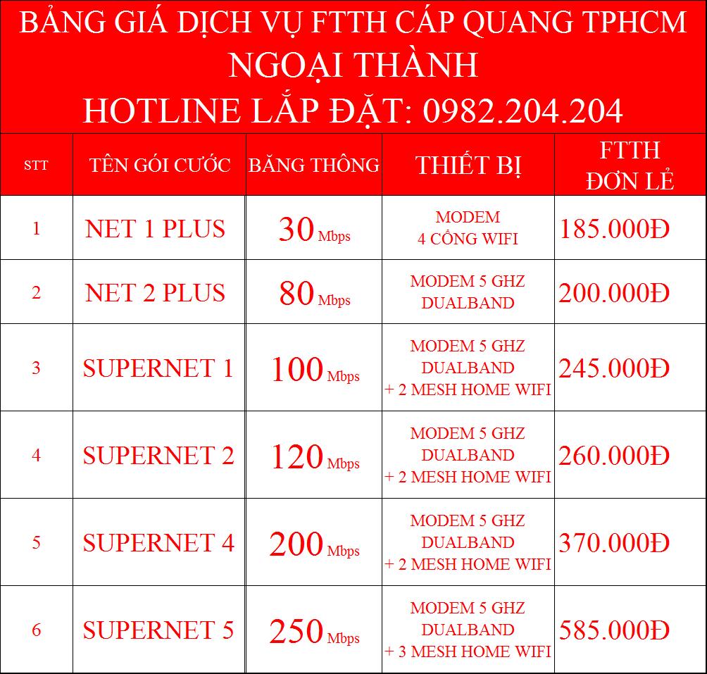 Gói cước internet Viettel rẻ nhất Tại HCM Hà Nội