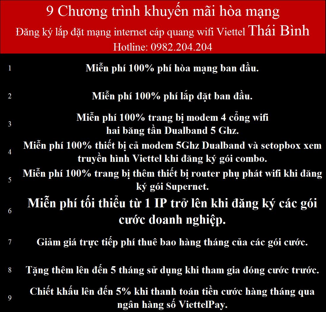 Khuyến mãi Lắp Mạng Internet Cáp Quang Wifi Viettel Thái Bình 2021
