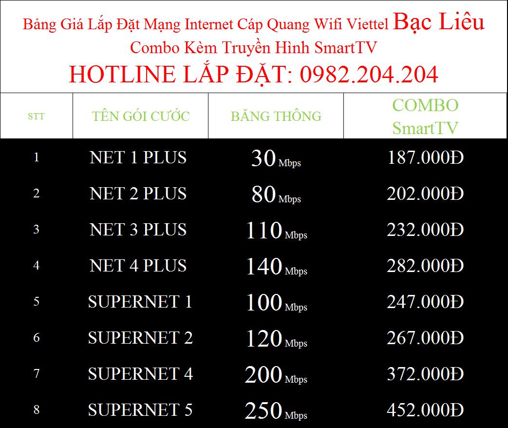 Khuyến mãi internet wifi Viettel Bạc Liêu