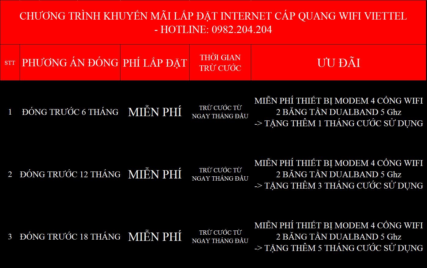 Khuyến mãi lắp internet Viettel Hải Dương