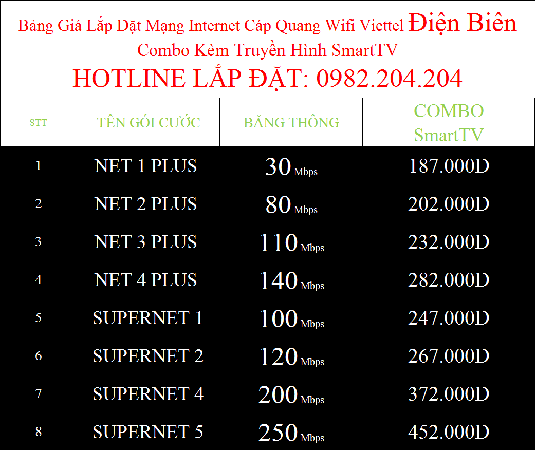 Khuyến mãi lắp mạng internet cáp quang wifi Viettel Điện Biên