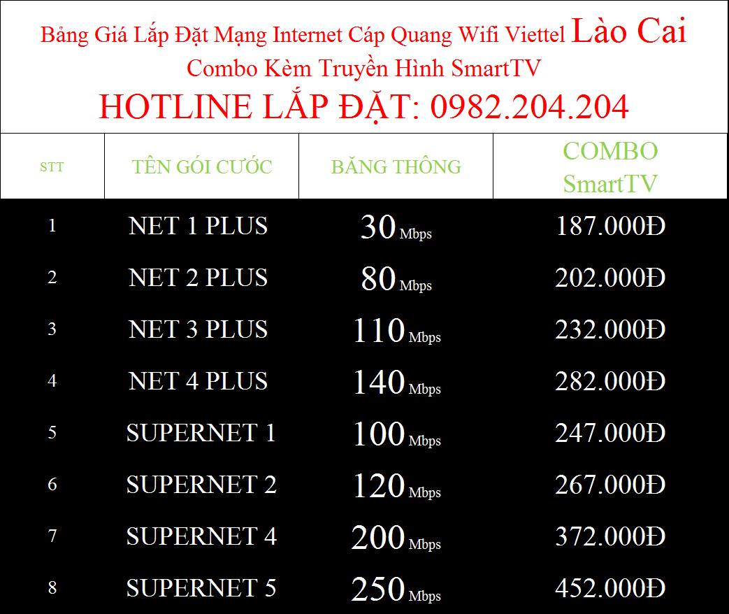 Khuyến mãi lắp mạng internet cáp quang wifi Viettel Lào Cai