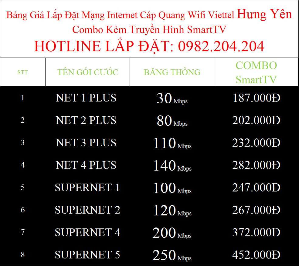 Khuyến mãi lắp mạng internet wifi Viettel Hưng Yên