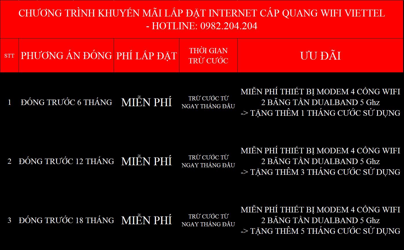 Khuyến mãi lắp wifi Viettel Bắc Giang