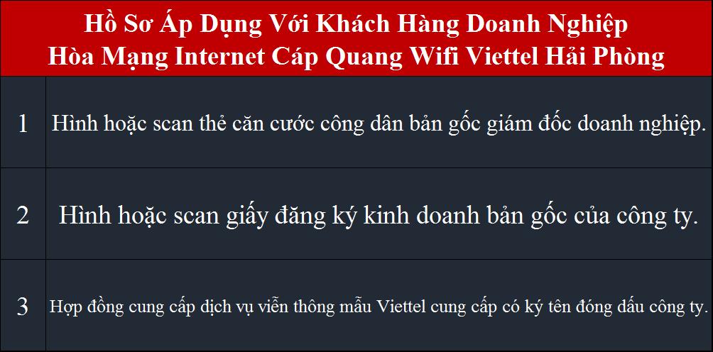 Lắp internet Viettel Hải Phòng hồ sơ cho doanh nghiệp