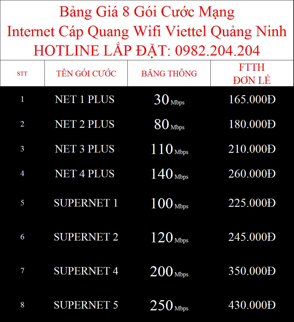 Lắp mạng Viettel Quảng Ninh