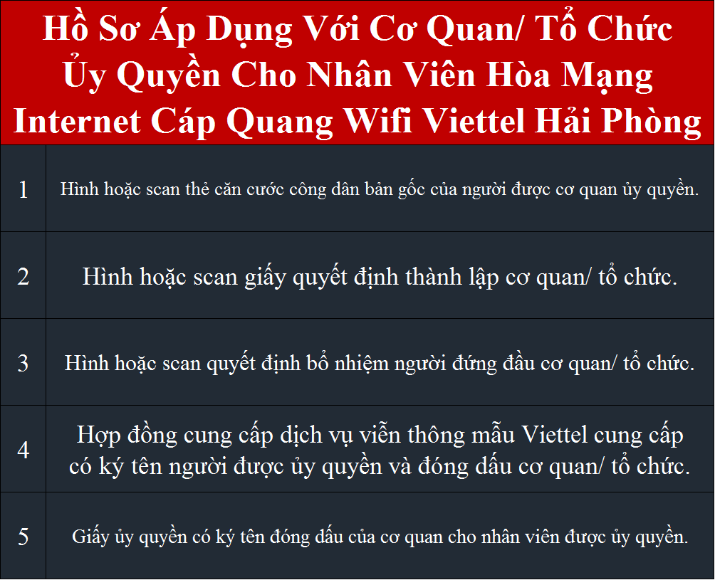 Lắp mạng internet Viettel Đồ Sơn Hải Phòng Cơ Quan Ủy Quyền